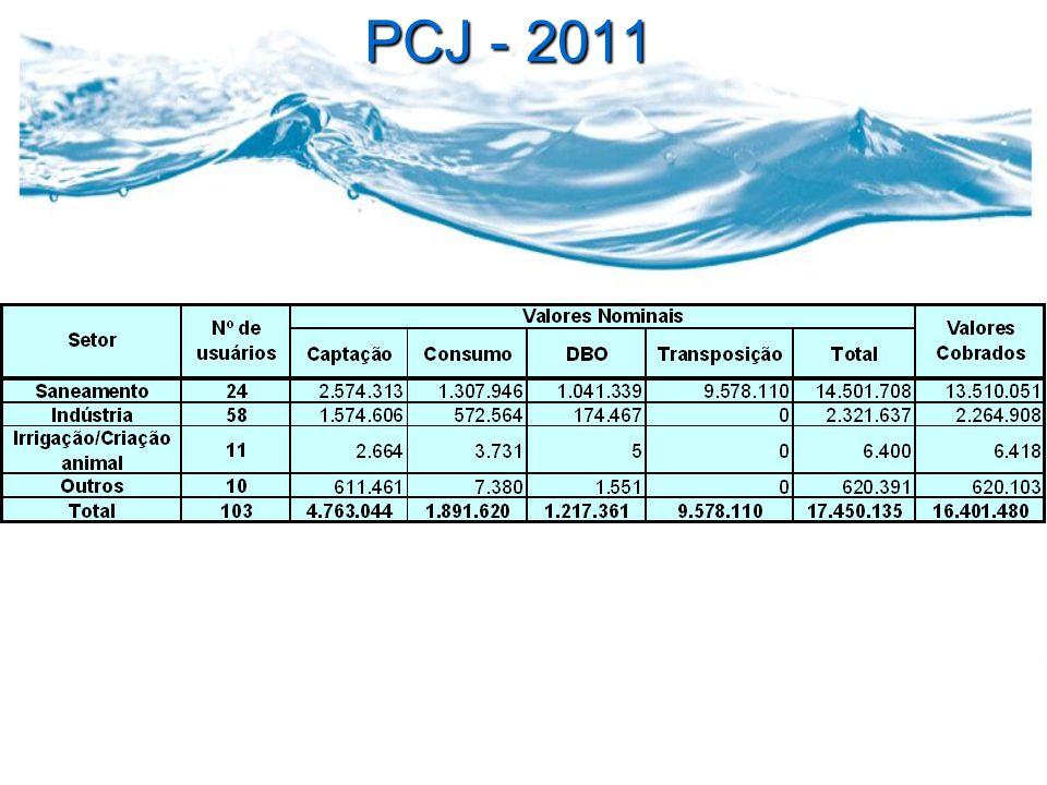 PCJ - 2011