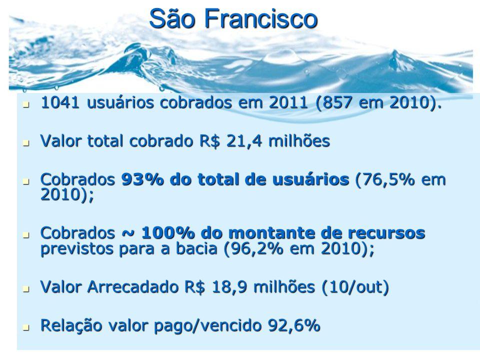  1041 usuários cobrados em 2011 (857 em 2010).