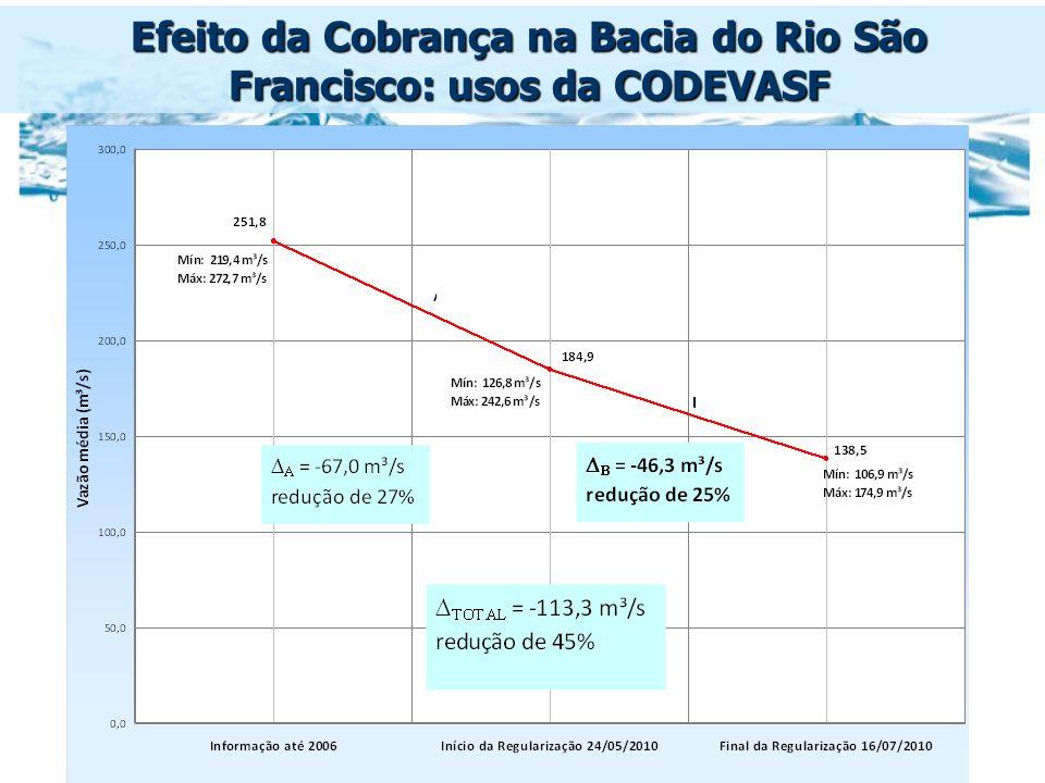 Efeito da Cobrança na Bacia do Rio São Francisco: usos da CODEVASF