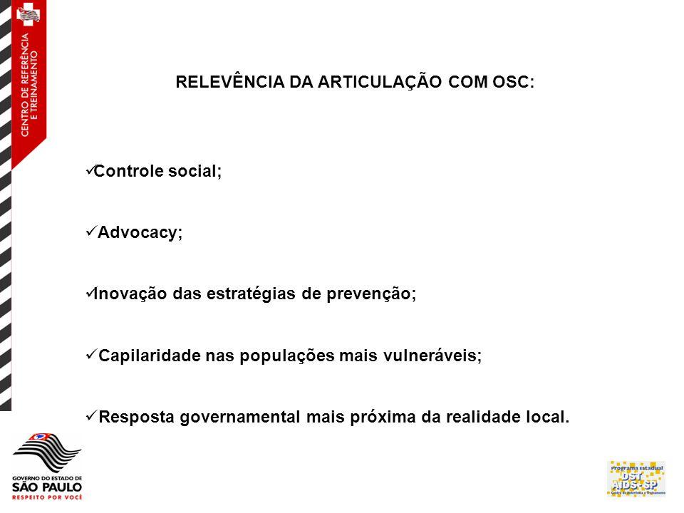RELEVÊNCIA DA ARTICULAÇÃO COM OSC:  Controle social;  Advocacy;  Inovação das estratégias de prevenção;  Capilaridade nas populações mais vulneráveis;  Resposta governamental mais próxima da realidade local.