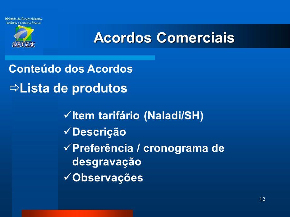 12  Item tarifário (Naladi/SH)  Descrição  Preferência / cronograma de desgravação  Observações Acordos Comerciais Conteúdo dos Acordos  Lista de