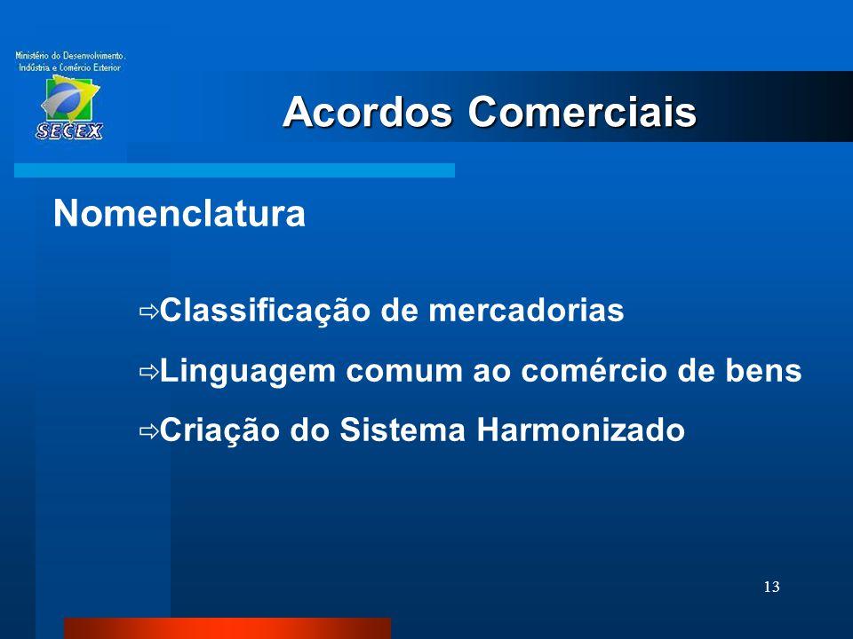 13 Acordos Comerciais Nomenclatura  Classificação de mercadorias  Linguagem comum ao comércio de bens  Criação do Sistema Harmonizado