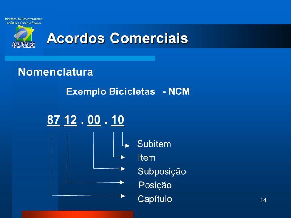 14 Acordos Comerciais Nomenclatura 87 12. 00. 10 Capítulo Posição Subposição Item Subitem Exemplo Bicicletas - NCM
