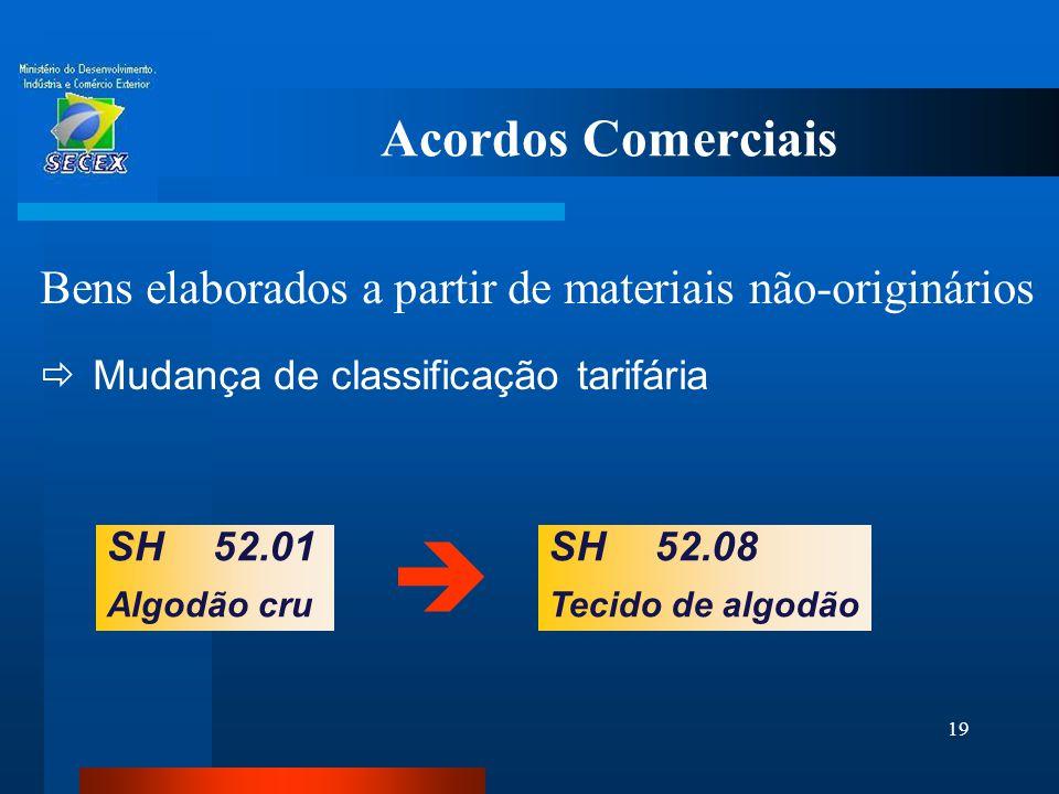 19 Acordos Comerciais Bens elaborados a partir de materiais não-originários  Mudança de classificação tarifária SH52.01 Algodão cru  SH52.08 Tecido
