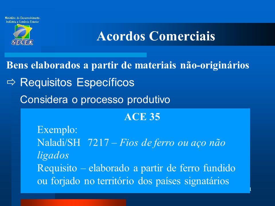 21 Acordos Comerciais Bens elaborados a partir de materiais não-originários  Requisitos Específicos Considera o processo produtivo ACE 35 Exemplo: Na