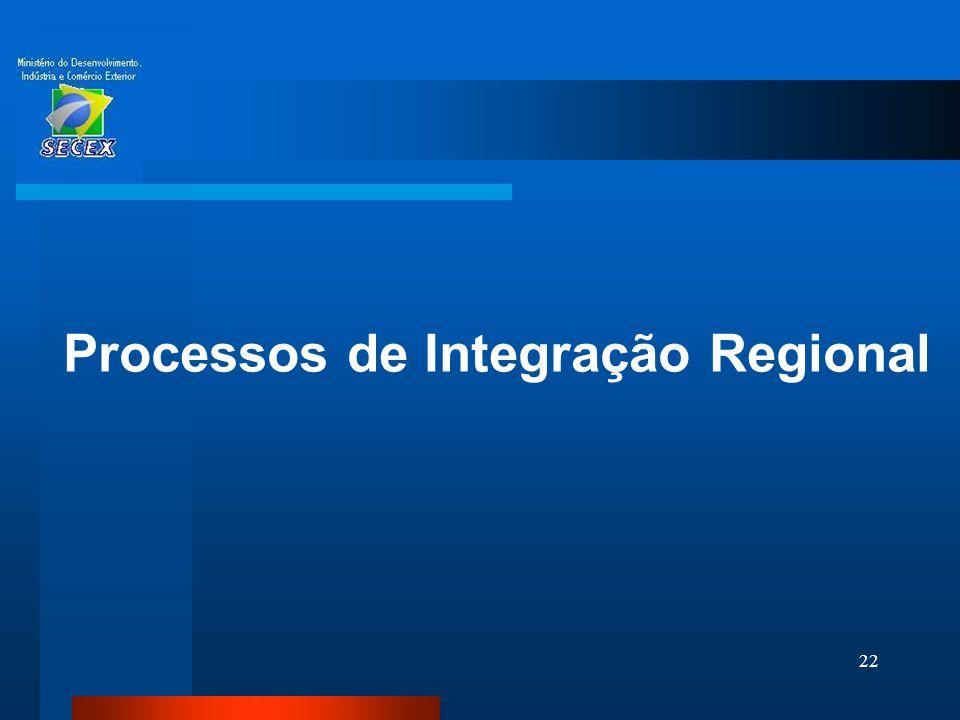 22 Processos de Integração Regional