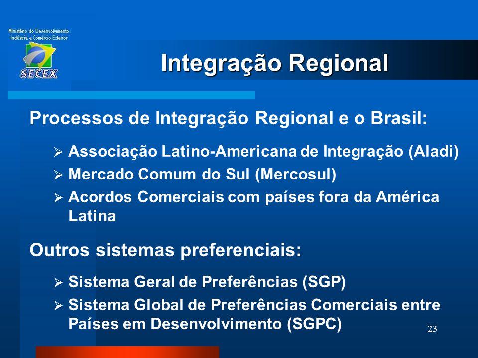 23 Integração Regional Processos de Integração Regional e o Brasil:  Associação Latino-Americana de Integração (Aladi)  Mercado Comum do Sul (Mercos