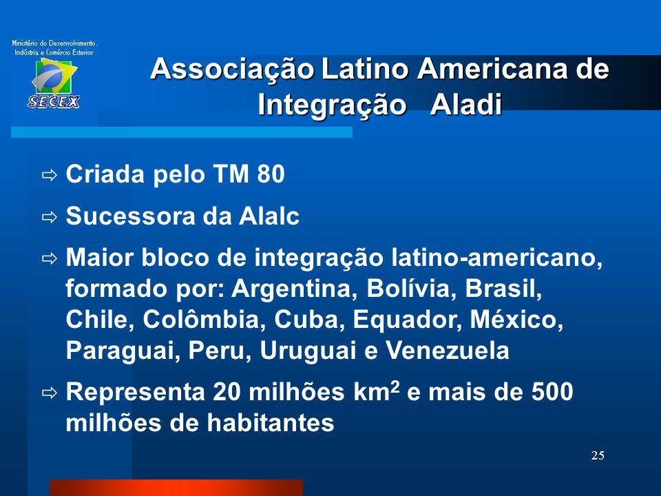 25 Associação Latino Americana de Integração Aladi  Criada pelo TM 80  Sucessora da Alalc  Maior bloco de integração latino-americano, formado por:
