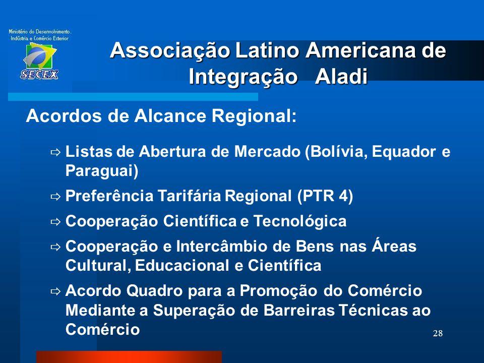 28 Associação Latino Americana de Integração Aladi Acordos de Alcance Regional:  Listas de Abertura de Mercado (Bolívia, Equador e Paraguai)  Prefer