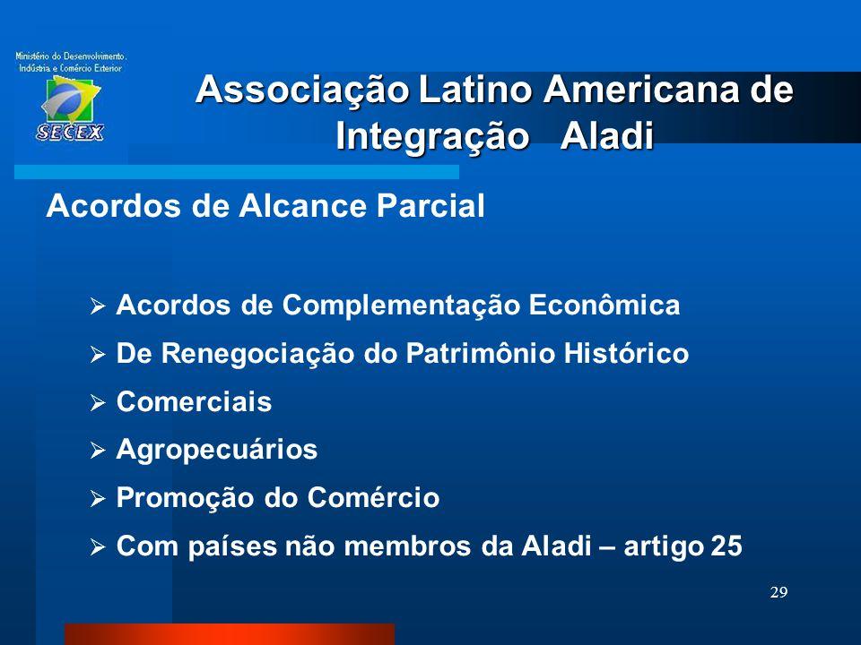 29 Associação Latino Americana de Integração Aladi Acordos de Alcance Parcial  Acordos de Complementação Econômica  De Renegociação do Patrimônio Hi