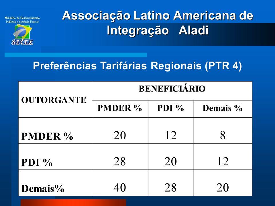 30 Associação Latino Americana de Integração Aladi Preferências Tarifárias Regionais (PTR 4) OUTORGANTE BENEFICIÁRIO PMDER %PDI %Demais % PMDER % 2012