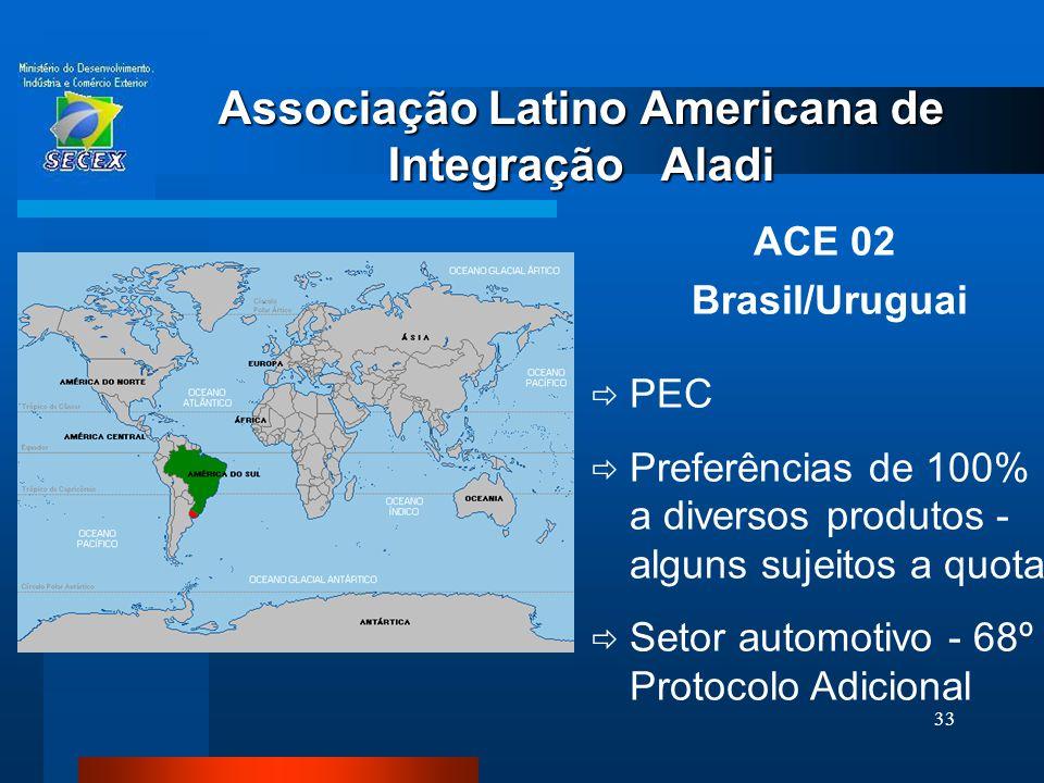 33 Associação Latino Americana de Integração Aladi ACE 02 Brasil/Uruguai  PEC  Preferências de 100% a diversos produtos - alguns sujeitos a quota 