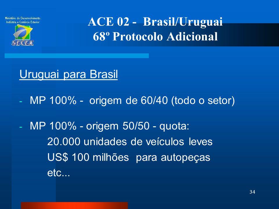 34 ACE 02 - Brasil/Uruguai 68º Protocolo Adicional Uruguai para Brasil - MP 100% - origem de 60/40 (todo o setor) - MP 100% - origem 50/50 - quota: 20