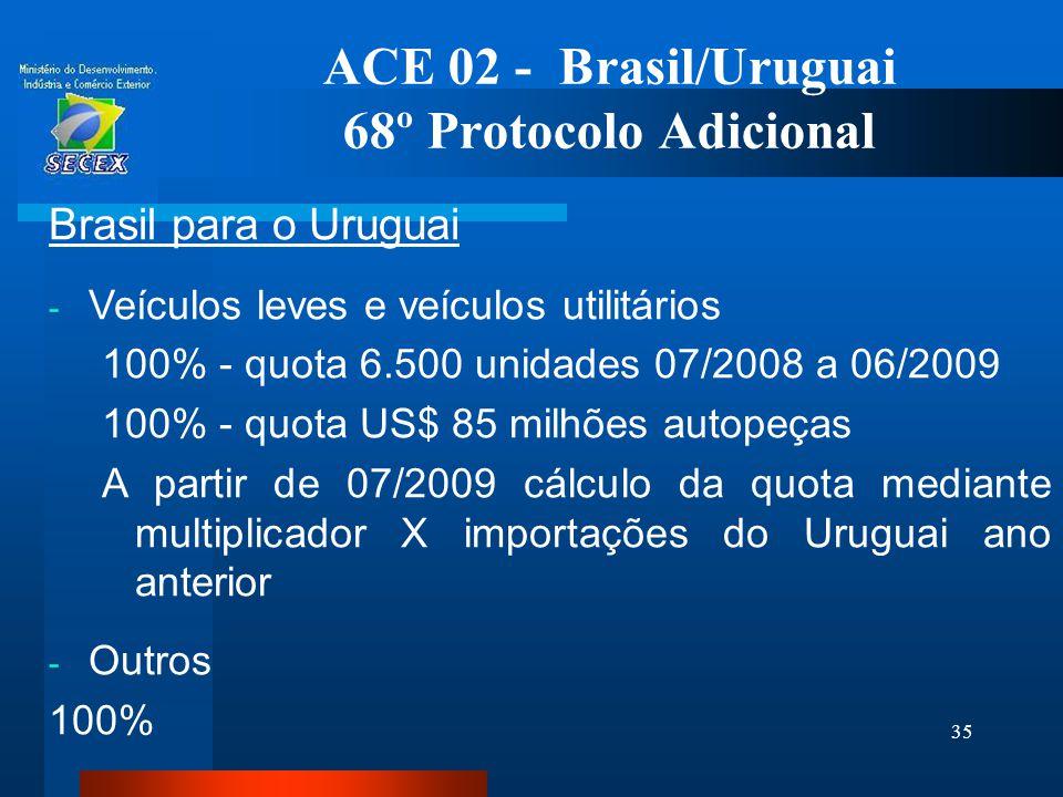 35 ACE 02 - Brasil/Uruguai 68º Protocolo Adicional Brasil para o Uruguai - Veículos leves e veículos utilitários 100% - quota 6.500 unidades 07/2008 a