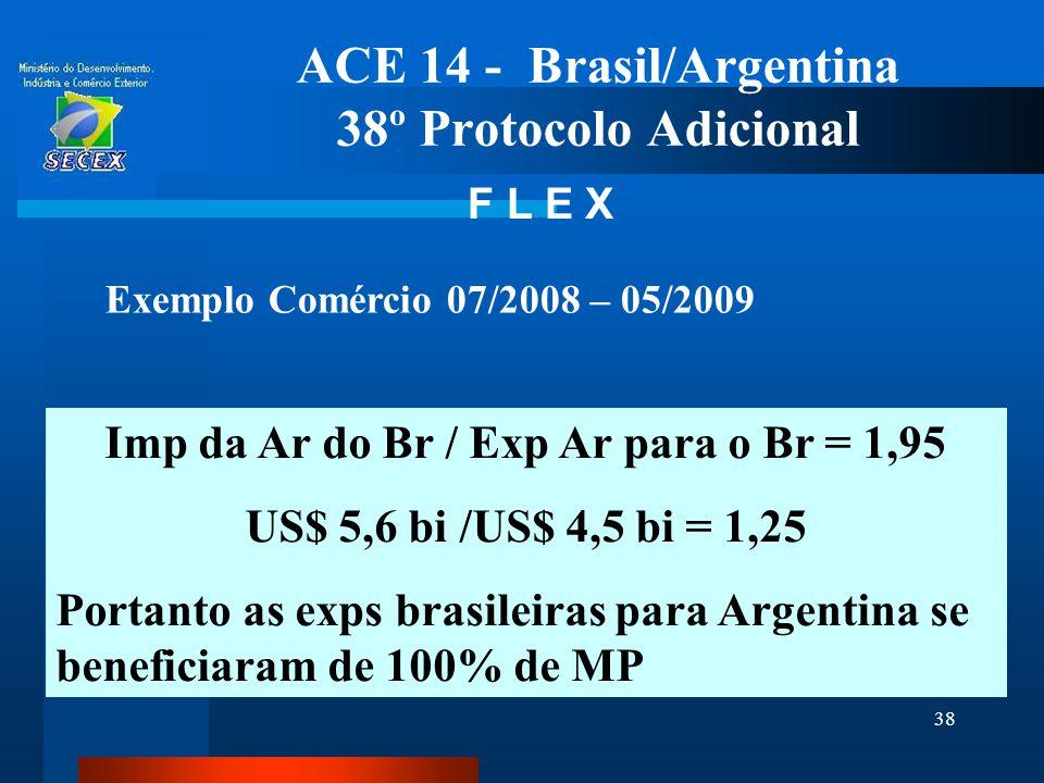 38 ACE 14 - Brasil/Argentina 38º Protocolo Adicional F L E X Imp da Ar do Br / Exp Ar para o Br = 1,95 US$ 5,6 bi /US$ 4,5 bi = 1,25 Portanto as exps