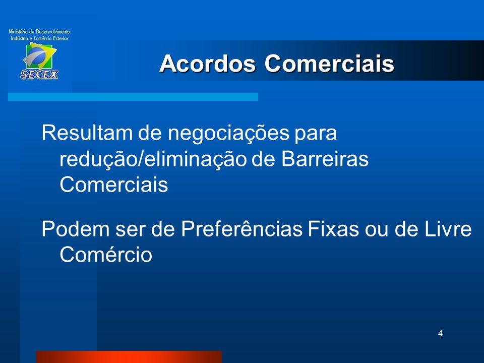 4 Acordos Comerciais Acordos Comerciais Resultam de negociações para redução/eliminação de Barreiras Comerciais Podem ser de Preferências Fixas ou de
