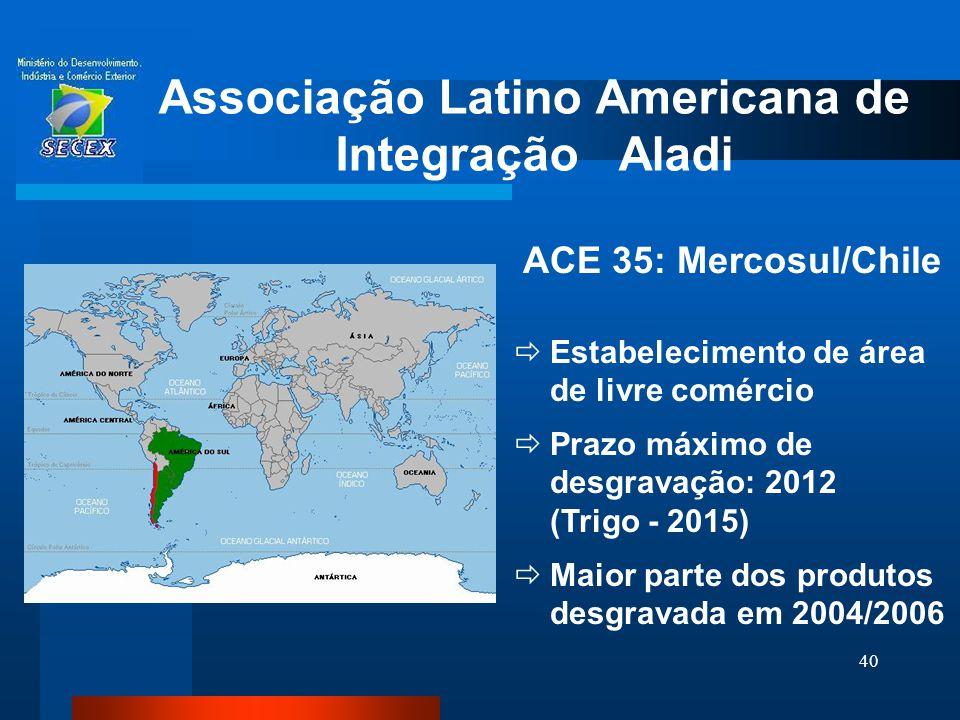 40 ACE 35: Mercosul/Chile  Estabelecimento de área de livre comércio  Prazo máximo de desgravação: 2012 (Trigo - 2015)  Maior parte dos produtos de
