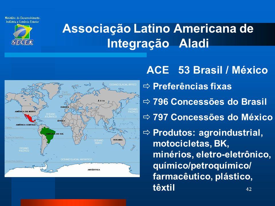 42 Associação Latino Americana de Integração Aladi ACE 53 Brasil / México  Preferências fixas  796 Concessões do Brasil  797 Concessões do México 
