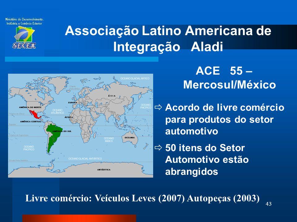 43 Associação Latino Americana de Integração Aladi ACE 55 – Mercosul/México  Acordo de livre comércio para produtos do setor automotivo  50 itens do
