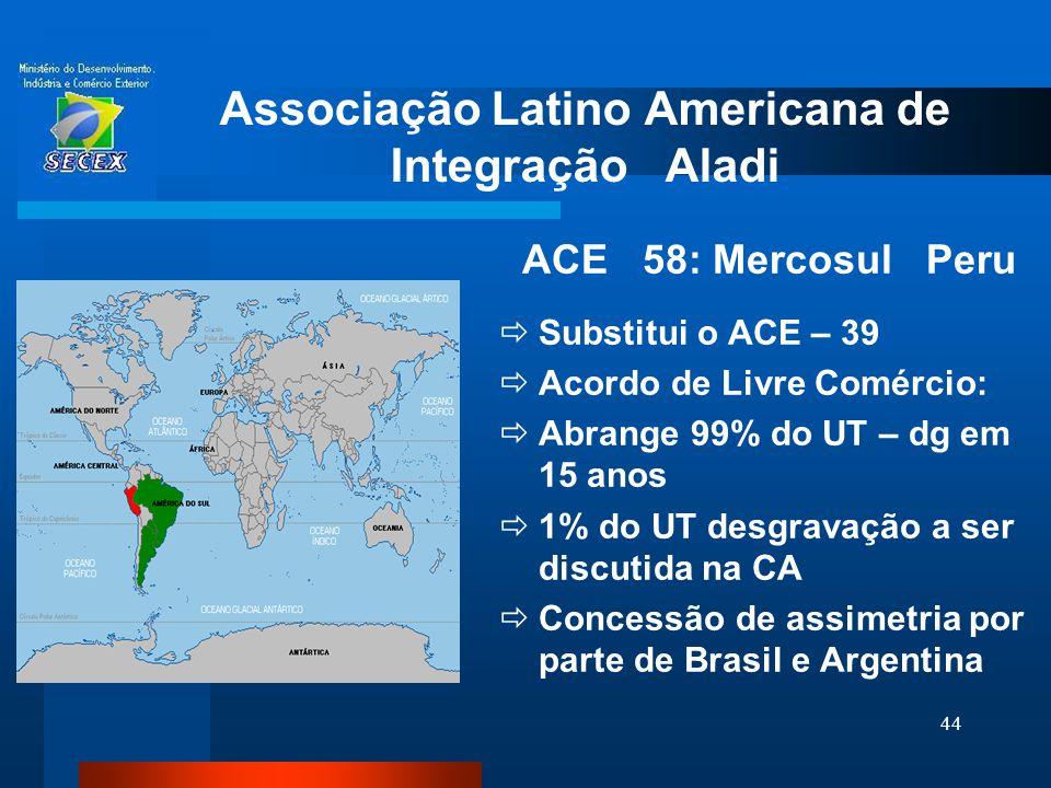 44 Associação Latino Americana de Integração Aladi ACE 58: Mercosul Peru  Substitui o ACE – 39  Acordo de Livre Comércio:  Abrange 99% do UT – dg e