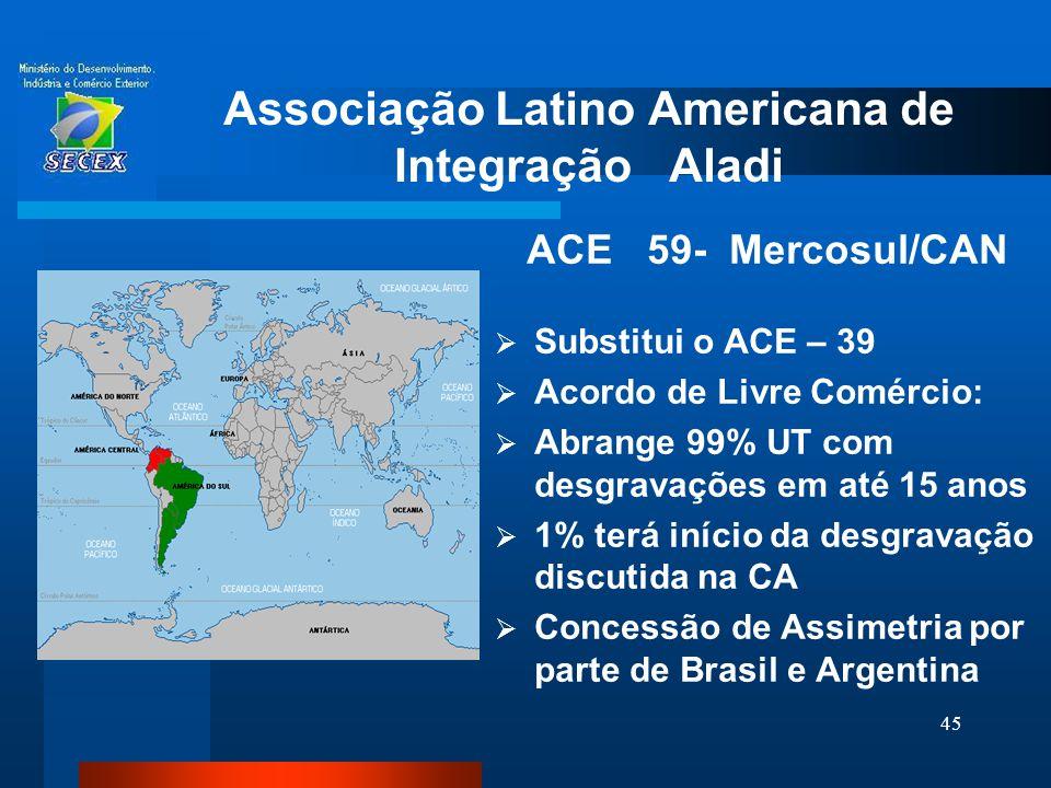 45 Associação Latino Americana de Integração Aladi ACE 59- Mercosul/CAN  Substitui o ACE – 39  Acordo de Livre Comércio:  Abrange 99% UT com desgra