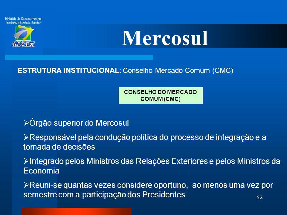 52 Mercosul ESTRUTURA INSTITUCIONAL: Conselho Mercado Comum (CMC) CONSELHO DO MERCADO COMUM (CMC)  Órgão superior do Mercosul  Responsável pela cond