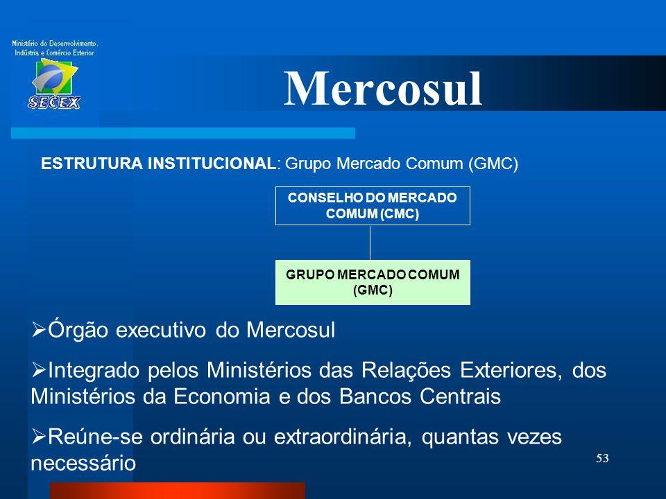 53 Mercosul ESTRUTURA INSTITUCIONAL: Grupo Mercado Comum (GMC) CONSELHO DO MERCADO COMUM (CMC) GRUPO MERCADO COMUM (GMC)  Órgão executivo do Mercosul