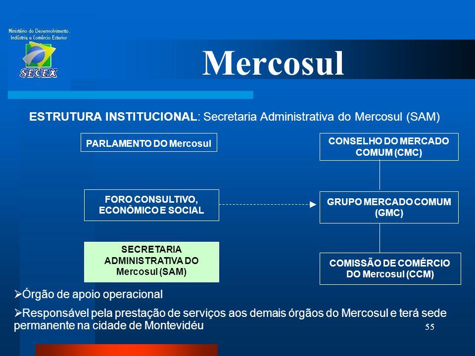 55 Mercosul ESTRUTURA INSTITUCIONAL: Secretaria Administrativa do Mercosul (SAM)  Órgão de apoio operacional  Responsável pela prestação de serviços