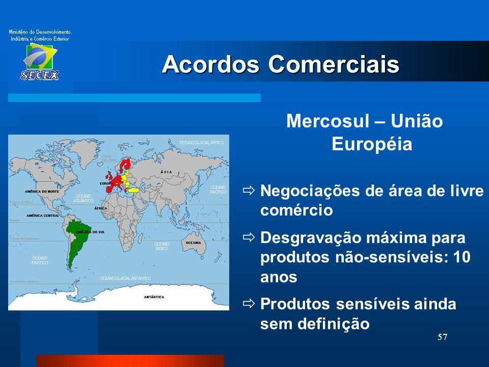 57 Acordos Comerciais Mercosul – União Européia  Negociações de área de livre comércio  Desgravação máxima para produtos não-sensíveis: 10 anos  Pr