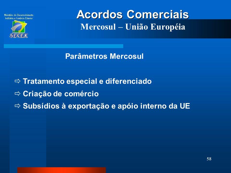58 Acordos Comerciais Acordos Comerciais Mercosul – União Européia Parâmetros Mercosul  Tratamento especial e diferenciado  Criação de comércio  Su