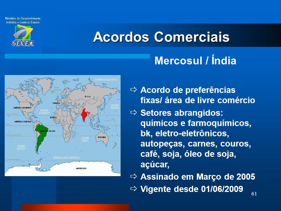 61 Acordos Comerciais Mercosul / Índia  Acordo de preferências fixas/ área de livre comércio  Setores abrangidos: químicos e farmoquímicos, bk, elet