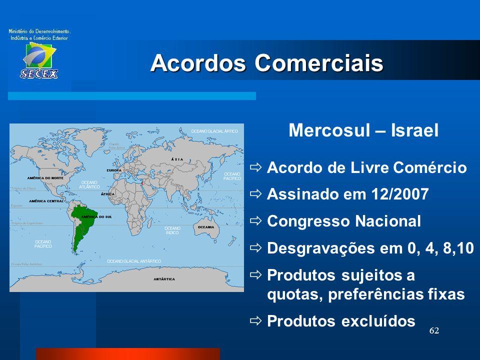 62 Acordos Comerciais Mercosul – Israel  Acordo de Livre Comércio  Assinado em 12/2007  Congresso Nacional  Desgravações em 0, 4, 8,10  Produtos