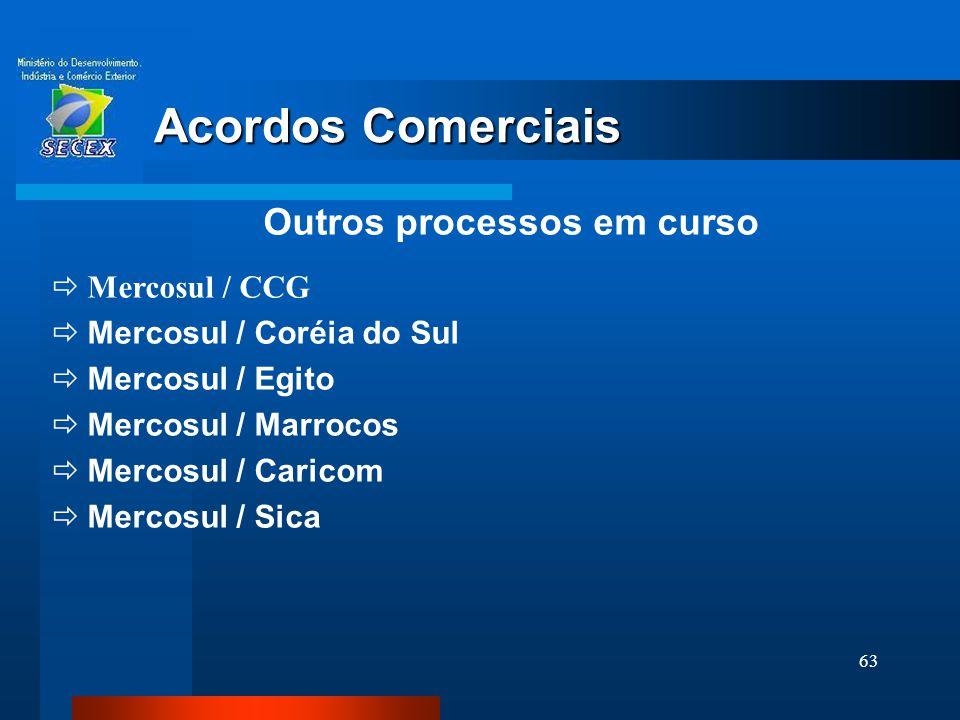 63 Acordos Comerciais Outros processos em curso  Mercosul / CCG  Mercosul / Coréia do Sul  Mercosul / Egito  Mercosul / Marrocos  Mercosul / Cari
