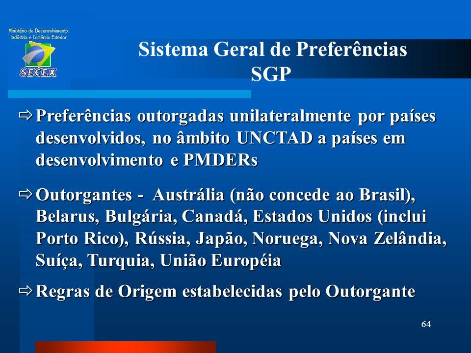 64 Sistema Geral de Preferências SGP  Preferências outorgadas unilateralmente por países desenvolvidos, no âmbito UNCTAD a países em desenvolvimento
