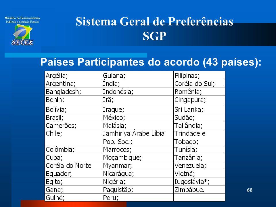 68 Sistema Geral de Preferências SGP Países Participantes do acordo (43 países):