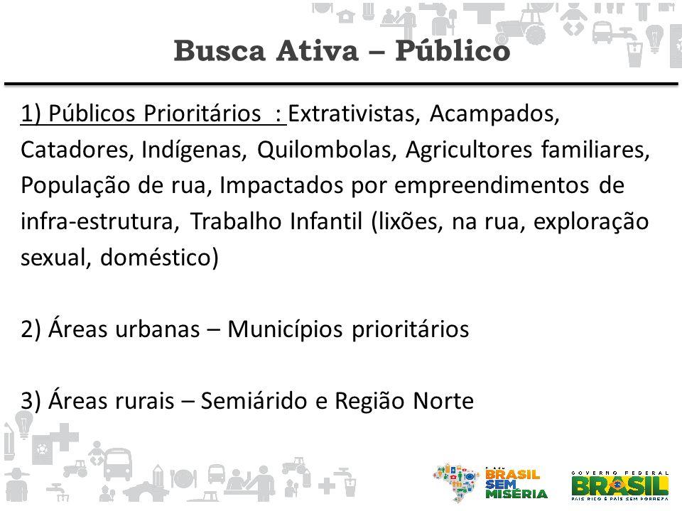 Busca Ativa – Público 1) Públicos Prioritários : Extrativistas, Acampados, Catadores, Indígenas, Quilombolas, Agricultores familiares, População de rua, Impactados por empreendimentos de infra-estrutura, Trabalho Infantil (lixões, na rua, exploração sexual, doméstico) 2) Áreas urbanas – Municípios prioritários 3) Áreas rurais – Semiárido e Região Norte