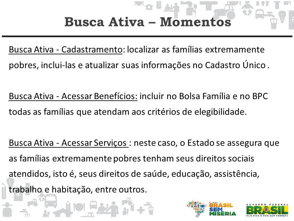 Busca Ativa – Momentos Busca Ativa - Cadastramento: localizar as famílias extremamente pobres, inclui-las e atualizar suas informações no Cadastro Único.