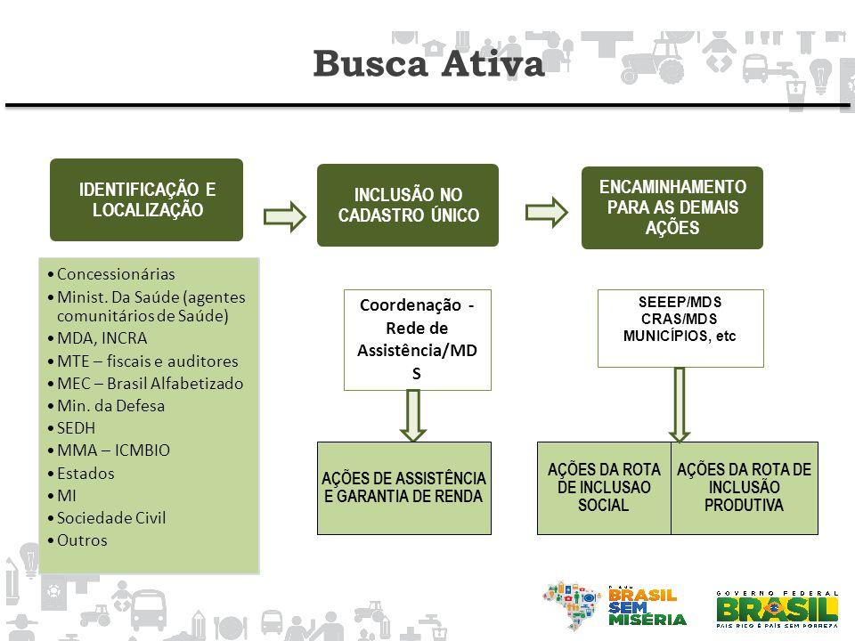 Busca Ativa Evolução do Cadastro 2002: 5,5 milhões famílias cadastradas em 5.190 municípios brasileiros.