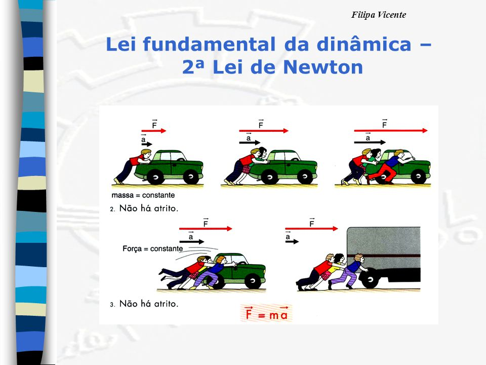 Filipa Vicente Lei fundamental da dinâmica – 2ª Lei de Newton