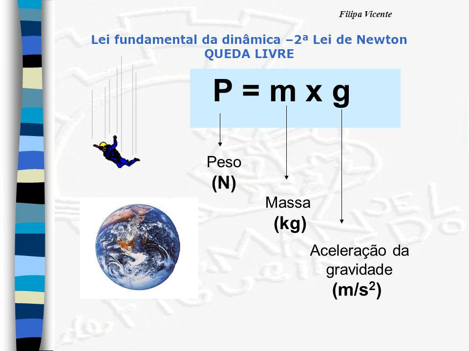 Filipa Vicente P = m x g Peso (N) Massa (kg) Aceleração da gravidade (m/s 2 ) Lei fundamental da dinâmica –2ª Lei de Newton QUEDA LIVRE