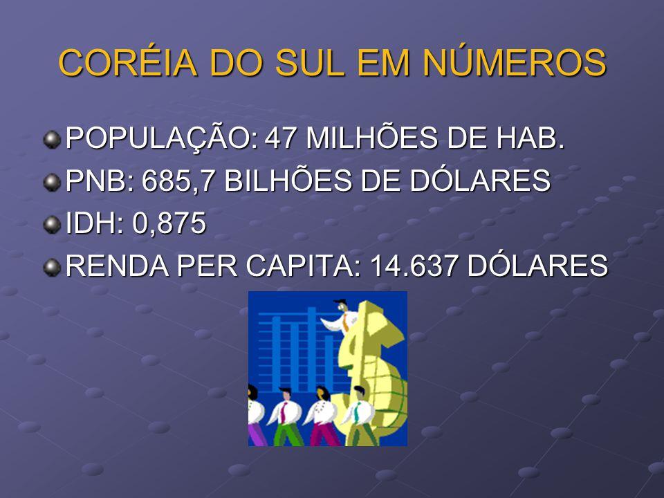 REUNIFICAÇÃO DAS CORÉIAS DESDE 2000 A CORÉIA DO SUL PENSA NA HIPÓTESE DE UMA REUNIFICAÇÃO DA PENÍNSULA (CORÉIA DO NORTE), AVALIANDO A RESPONSABILIDADE