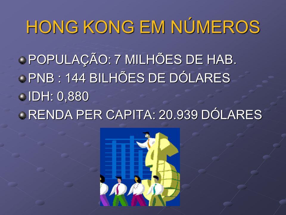 HONG KONG EM NÚMEROS POPULAÇÃO: 7 MILHÕES DE HAB.