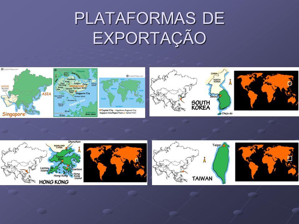 NOVOS PAÍSES INDUSTRIALIZADOS PLATAFORMAS DE EXPORTAÇÃO