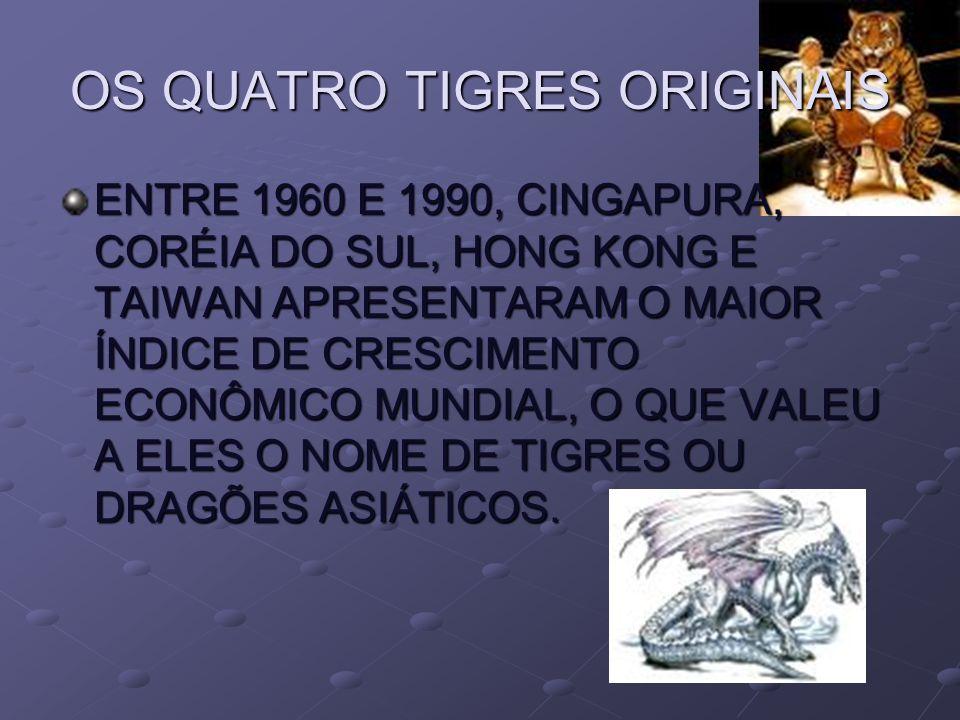 OS QUATRO TIGRES ORIGINAIS ENTRE 1960 E 1990, CINGAPURA, CORÉIA DO SUL, HONG KONG E TAIWAN APRESENTARAM O MAIOR ÍNDICE DE CRESCIMENTO ECONÔMICO MUNDIAL, O QUE VALEU A ELES O NOME DE TIGRES OU DRAGÕES ASIÁTICOS.