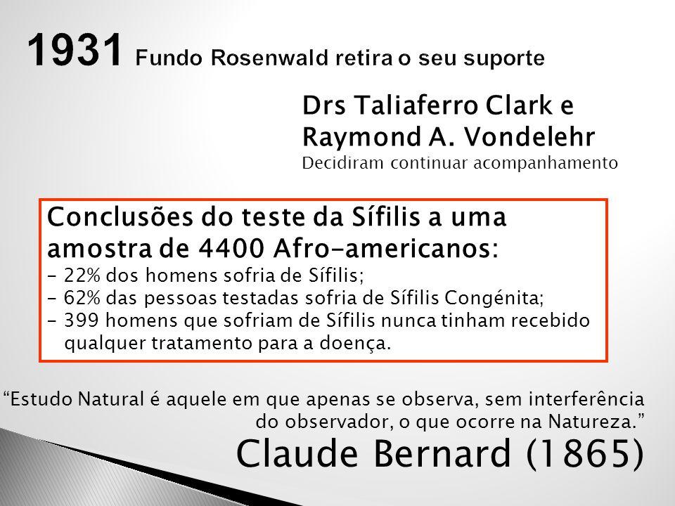 Drs Taliaferro Clark e Raymond A. Vondelehr Decidiram continuar acompanhamento Conclusões do teste da Sífilis a uma amostra de 4400 Afro-americanos: -