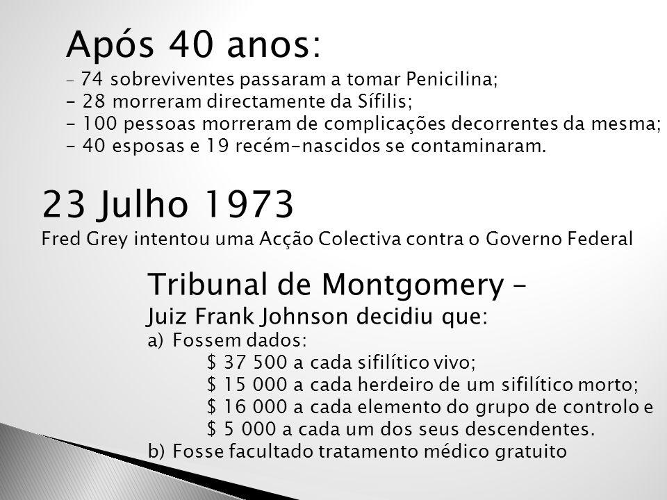 Após 40 anos: - 74 sobreviventes passaram a tomar Penicilina; - 28 morreram directamente da Sífilis; - 100 pessoas morreram de complicações decorrente