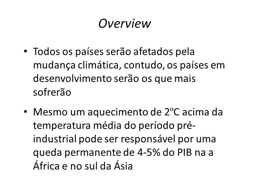 • Todos os países serão afetados pela mudança climática, contudo, os países em desenvolvimento serão os que mais sofrerão • Mesmo um aquecimento de 2 º C acima da temperatura média do período pré- industrial pode ser responsável por uma queda permanente de 4-5% do PIB na a África e no sul da Ásia Overview