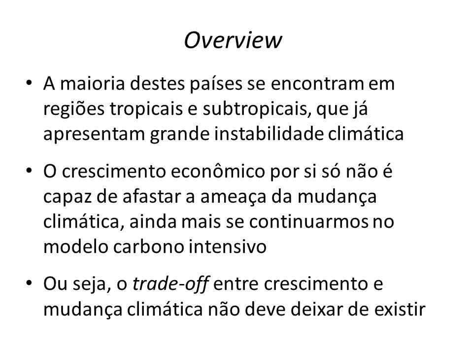 • A maioria destes países se encontram em regiões tropicais e subtropicais, que já apresentam grande instabilidade climática • O crescimento econômico por si só não é capaz de afastar a ameaça da mudança climática, ainda mais se continuarmos no modelo carbono intensivo • Ou seja, o trade-off entre crescimento e mudança climática não deve deixar de existir Overview