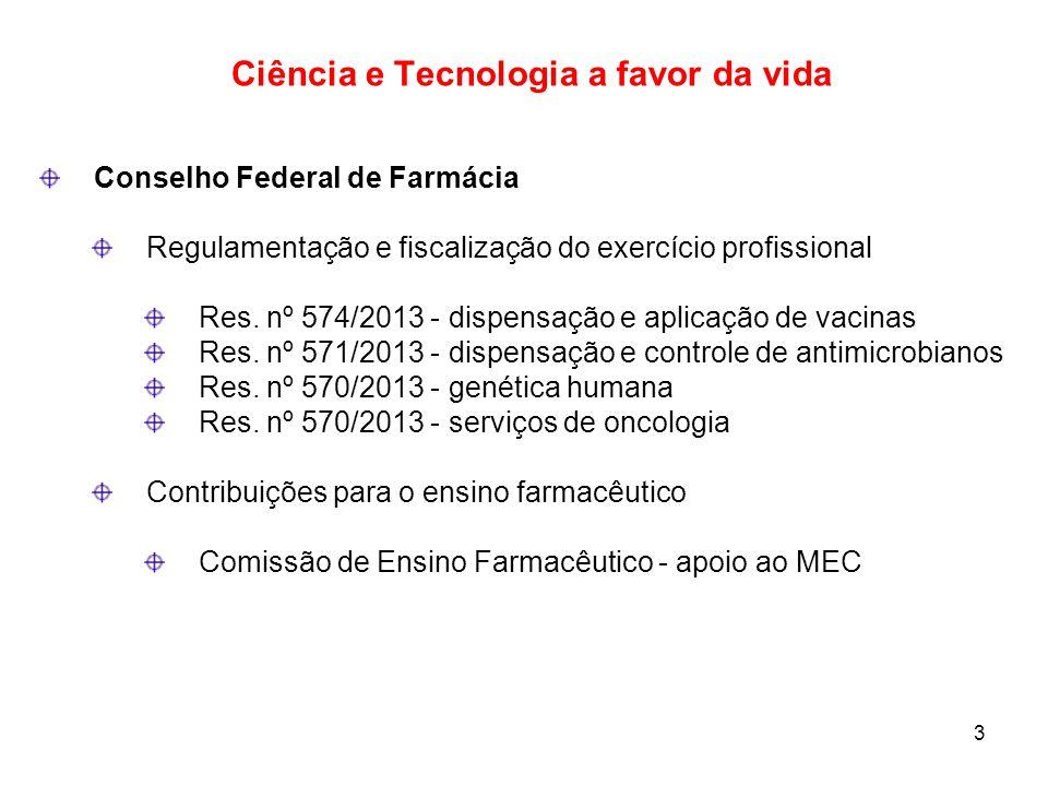 3 Conselho Federal de Farmácia Regulamentação e fiscalização do exercício profissional Res. nº 574/2013 - dispensação e aplicação de vacinas Res. nº 5