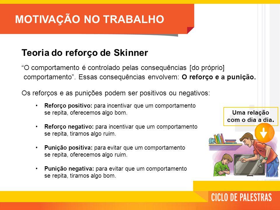 MOTIVAÇÃO NO TRABALHO Teoria do reforço de Skinner O comportamento é controlado pelas consequências [do próprio] comportamento .